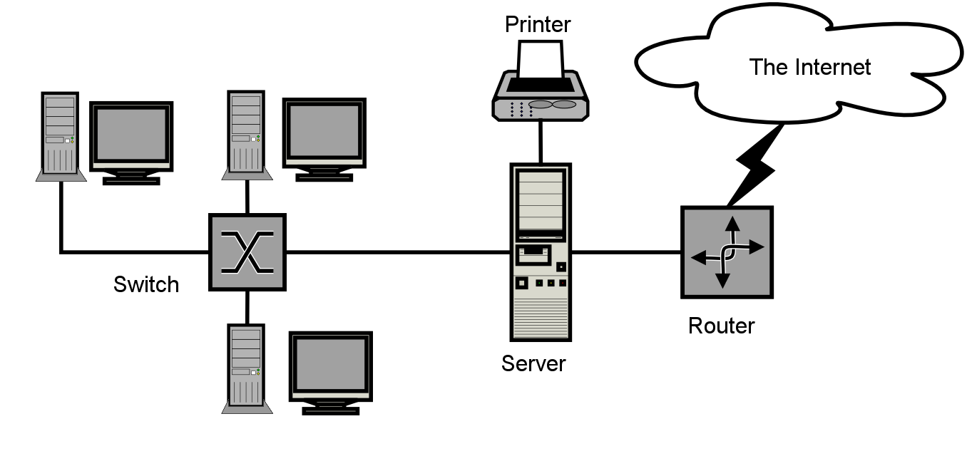 tips for documenting it infrastructure