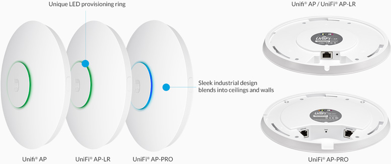 Unifi AP Design Features